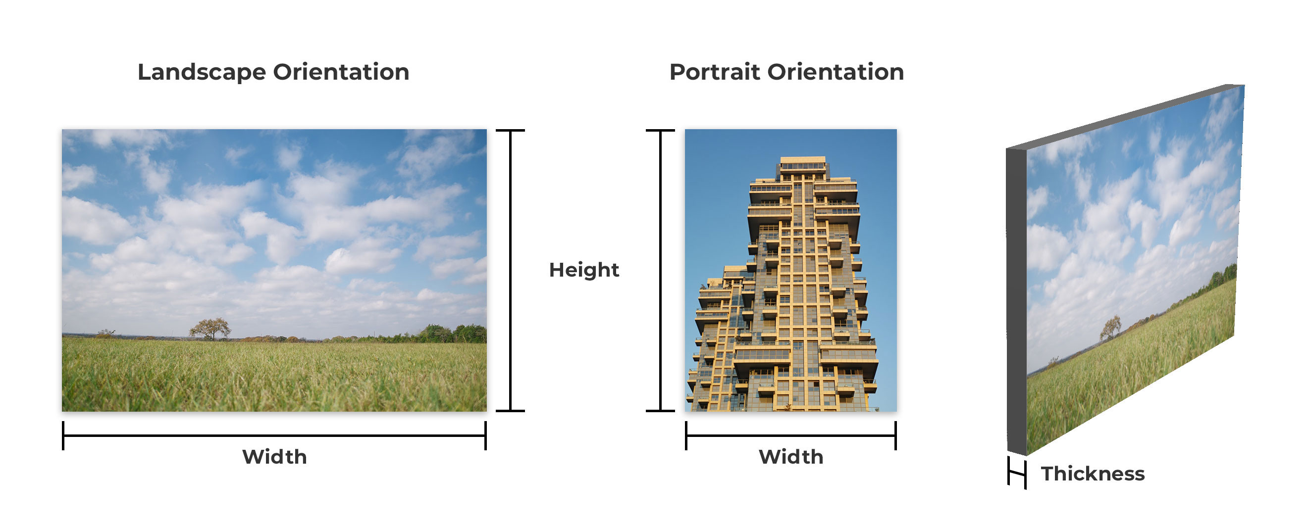 Diagram for portrait, landscape, width, height, and thickness.