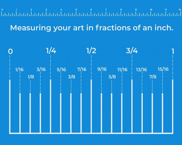 Measuring your art in fractions of an inch