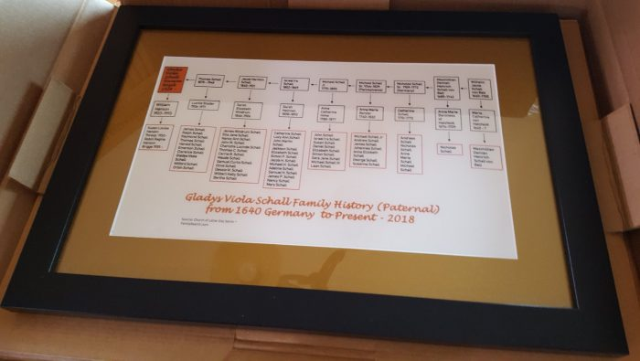 Frame a family tree